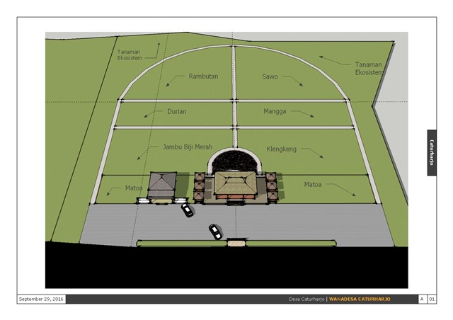 Site Plan Wanadesa Slayur Caturharjo