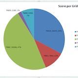 score-grid.PNG