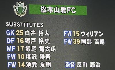 松本山雅FC控え