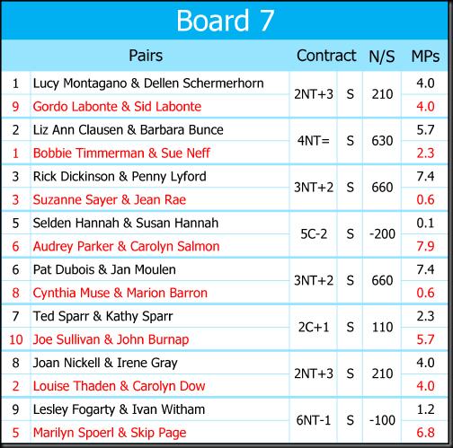 Recap Boards 16 November 2017-7