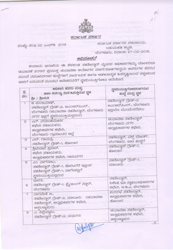 Transfer Order of 61 Tahsildars of Revenue Department