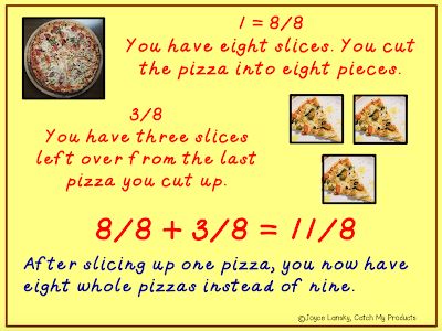 picture examples to teach fractions to kids #TpT #iteachtoo
