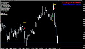 2011-08-03_1531  EUR/USD M5