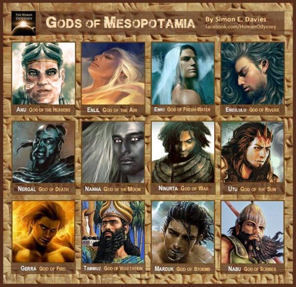 deuses da mesopotamia
