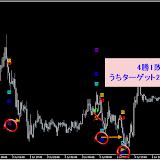 EUR/USD M15 勝率85.45% リアルタイムで確認した直近シグナル7.31まで