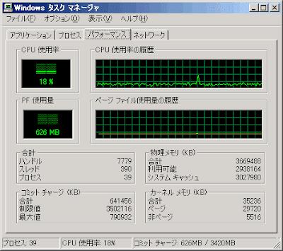ヒートシンクファン設置後・CPU使用率18%
