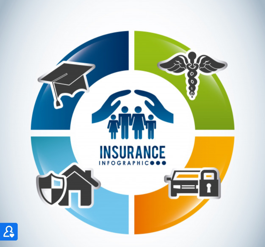 10 Asuransi Yang Wajib Anda Ketahui dan Manfaatnya