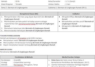 Download Silabus dan RPP 1 Lembar Kelas 2 SD Tema 2 Revisi Terbaru Kurikulum 2013