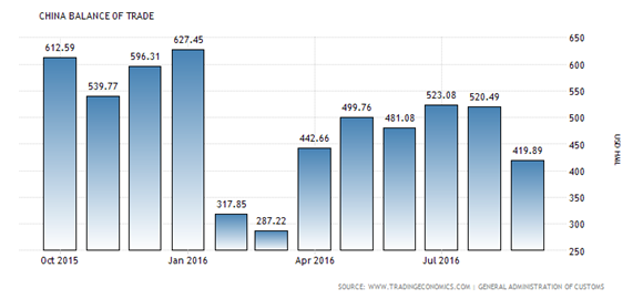 China inflation data relief