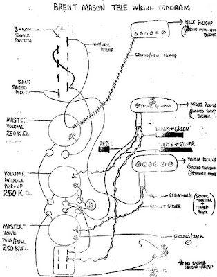Brent Mason Guitar Wiring Diagram