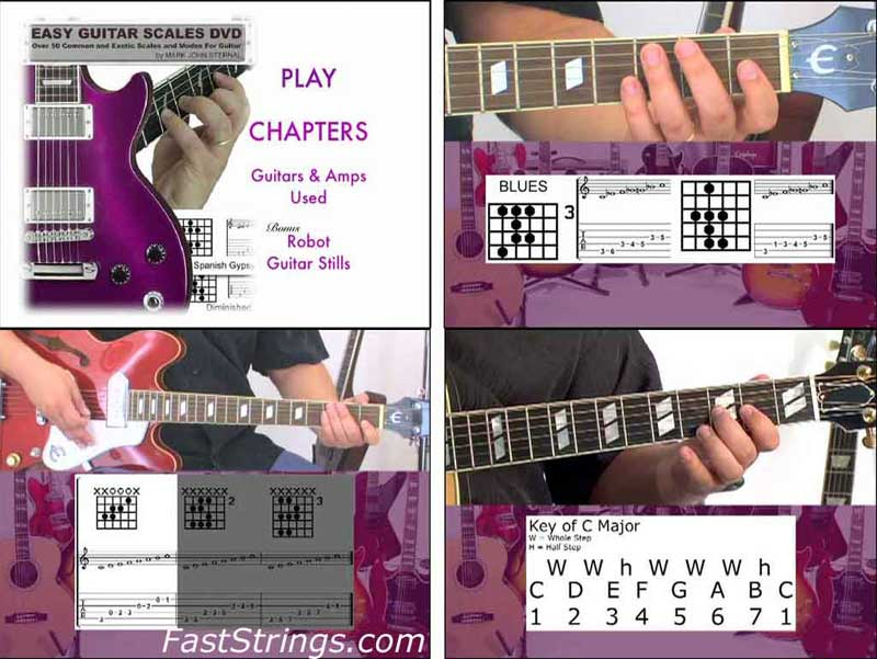 Mark John Sternal - Easy Guitar Scales
