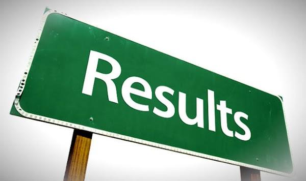 Rajasthan RSCB Bank Result