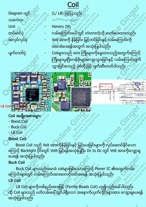 Mobile Software   Hardware Sharing  Hardwarepost4