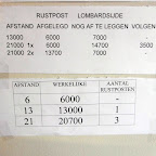 Lombardsijde 2-03-'17