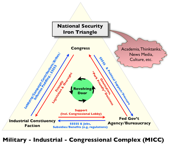 an analysis of the checks and balance as a system for separation of power The system of checks and balances' is a vital part of the united states constitution separation of powers: checks and balances power quality analysis.