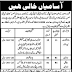 Latest Jobs In Kasur - New Jobs in Agriculture department 2020