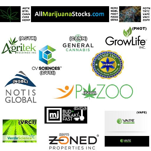 AllMarijuanaStocks.com - MJ Index 20 avatar image