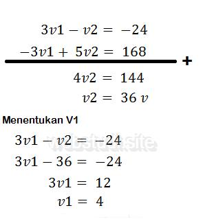 Mencari-nilai-v1-v2