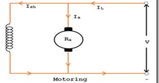 Electric braking dynamic braking of dc motor my tech info for Electric motor dynamic braking