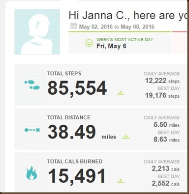 OK—if I've burned almost 16,000 calories in a week I should be a walking  bean pole, right???Well, I'm not!! Do I really walk that much??