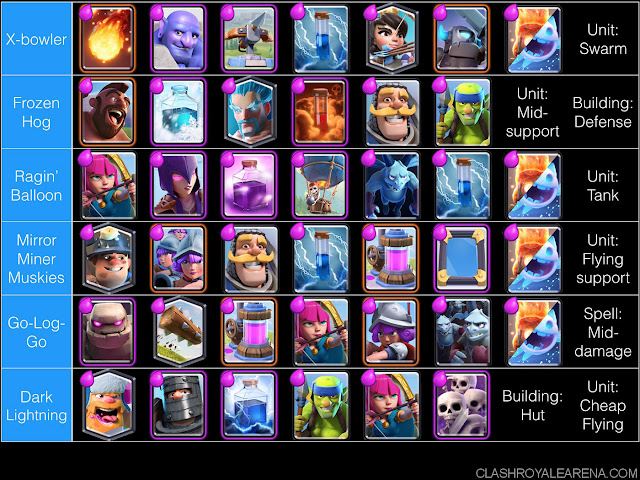 King Cup Clash Royale