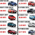 Top 10 Car Sales for the Month of August 2021