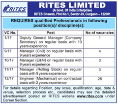 RITES Limited Jobs 2017 indgovtjobs