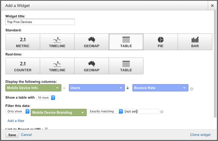 Google analytics five devices