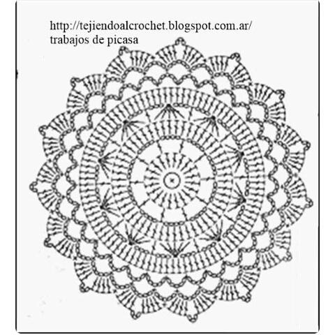 Canto do Pano Artesanato  Mandala em crochê com gráfico 3851bd69c34