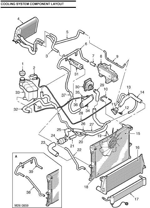 Hx 52  Td5 D2 Engine   Exhaust Cooler