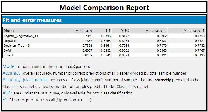 Model_Comparisions