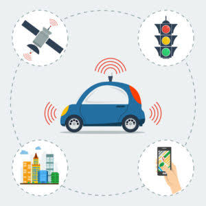 How autonomous Vehicles Are Works? - info4u