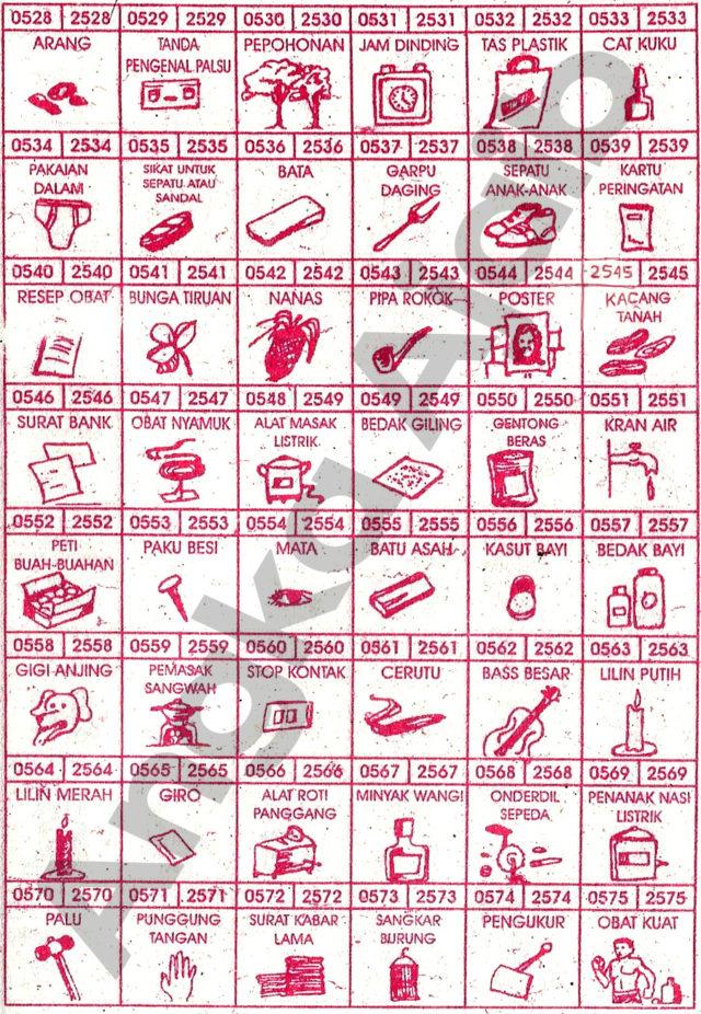 Daftar Buku Mimpi 4D dengan Nomor Togel Abjad 0528 – 0575 dan 2528 – 2575