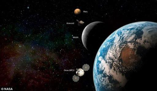 """美國宇航局正在月球的背面尋找一個可以停放""""獵戶座""""空間站的穩定點"""