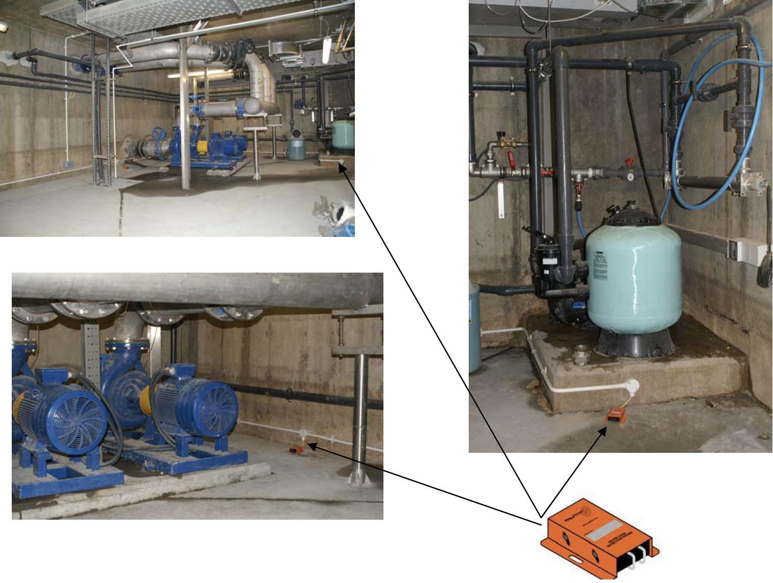 Pomieszczenie z pompami, detekcja wycieków wody za pomocąTT-PROBE
