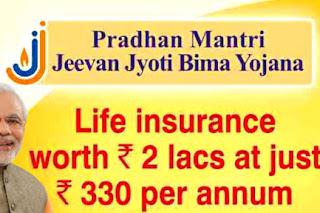 Pradhan Mantri Jeevan Jyoti Bima Yojana(PMJJBY)