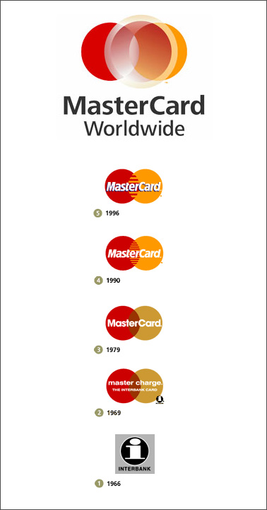 brand history mastercard Company news ameritech is offering its own mastercard  10 million  residential customers in the midwest, depending on credit history.