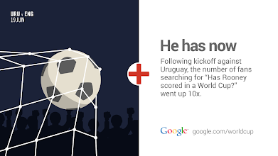 Photo: Ask Rooney and you shall receive. #GoogleTrends #EnglandVsUruguay