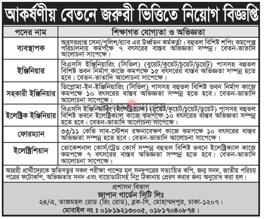 বিভিন্ন বেসরকারি কোম্পানির চাকরির খবর ২০২১ - All Private Company Jobs Circular 2021 In Bangladesh