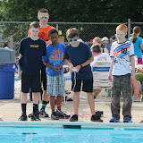 SeaPerch Competition Day 2015 - 20150530%2B07-39-35%2BC70D-IMG_4671.JPG