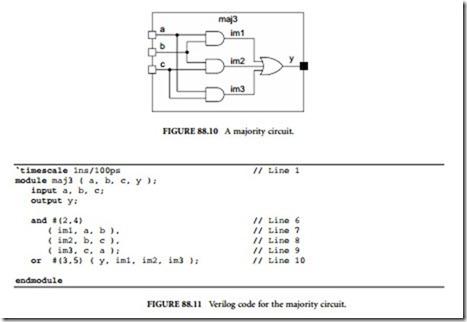 Register Transfer Level Hardware Description with Verilog