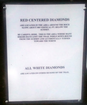 Explanation of the diamond markings