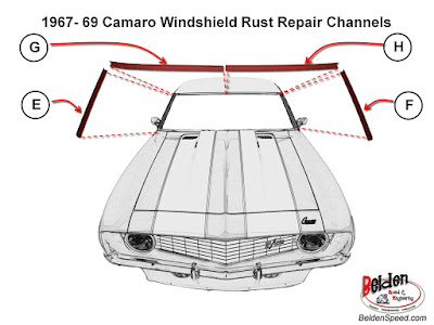 First Gen F-Body WIndshield Repair Channels Are Now