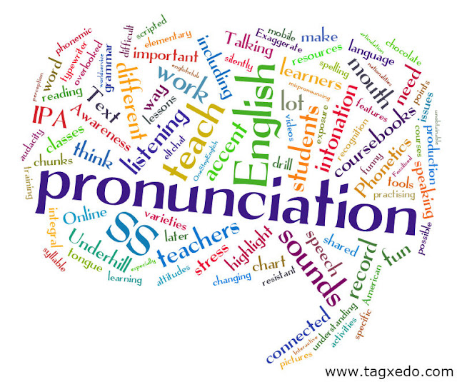 35 Words You Are Pronouncing Wrongly!