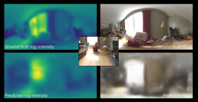HDR Panorama stitching in PTGUI (Pro)