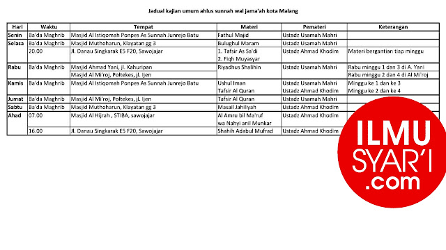 Informasi Jadwal Kajian Sunnah di Malang