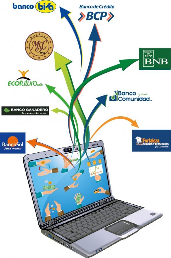 Banca virtual se afianza en Bolivia