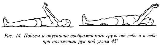 Подъем и опускание воображаемого груза от себя и к себе при положении рук под углом 45