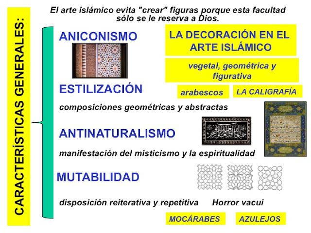 Altamira Blog De Historia Del Arte Por Antonio Boix Ud 58 El Arte Islámico