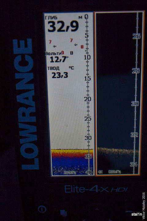 Глибина на руслі 33 метри,  а вся риба на 7-9